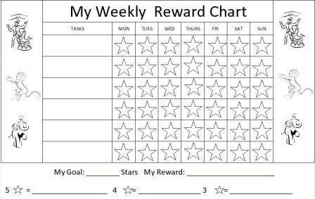 Printable reward charts, sticker charts, kids charts, charts for kids, positive behavior supports