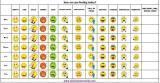 feelings charts