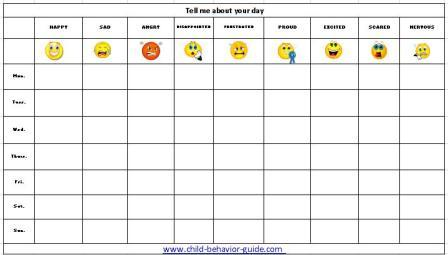 Feelings Chart Printable behavior charts mood chart – Mood Chart Form