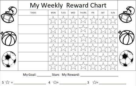image regarding Star Reward Chart Printable called Printable Gain Charts for Youngsters and Favourable Practices Supports