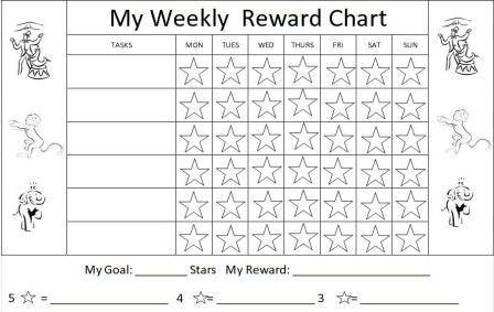 graphic about Free Printable Incentive Charts identify Printable Advantage Charts for Small children and Sure Habits Supports